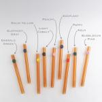 Amber Personalized Glass Straws